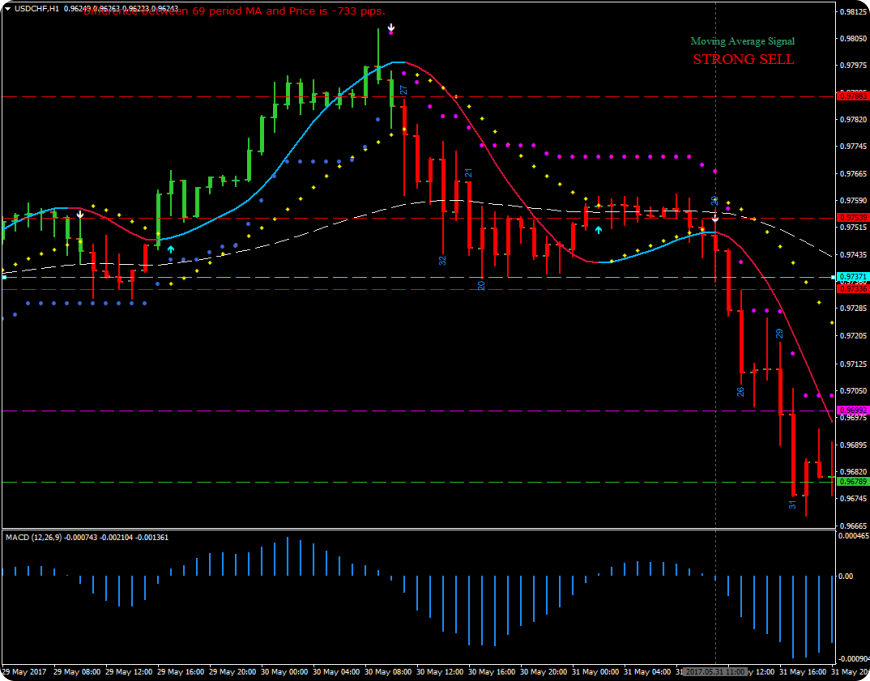 Forex scalping strategy that works